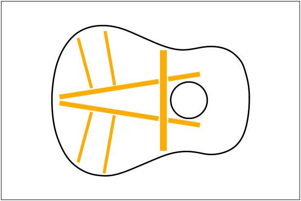 V-Classブレーシング 特徴 音