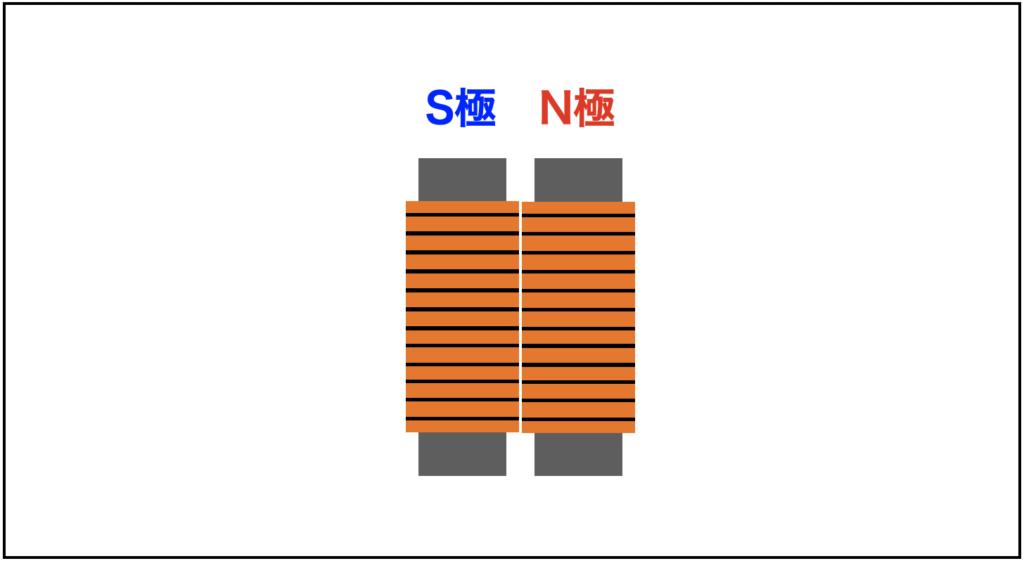 ハムバッカー 仕組み 構造
